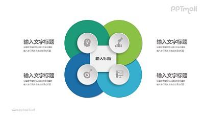 四个叠放的彩色圆盘总分关系PPT模板图示下载