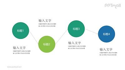 箭头链接的四个圆形递进关系PPT模板图示下载