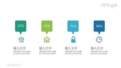 4个不同百分比的气泡框并列关系PPT模板图示下载