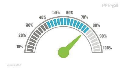 百分比进度条仪表盘PPT模板图示下载