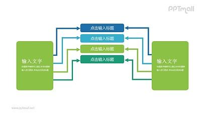 蓝绿多个板块汇聚关系PPT模板图示下载