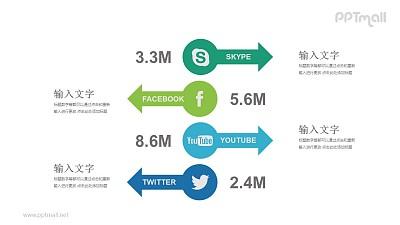 四个箭头双向分散社交网络PPT模板图示下载