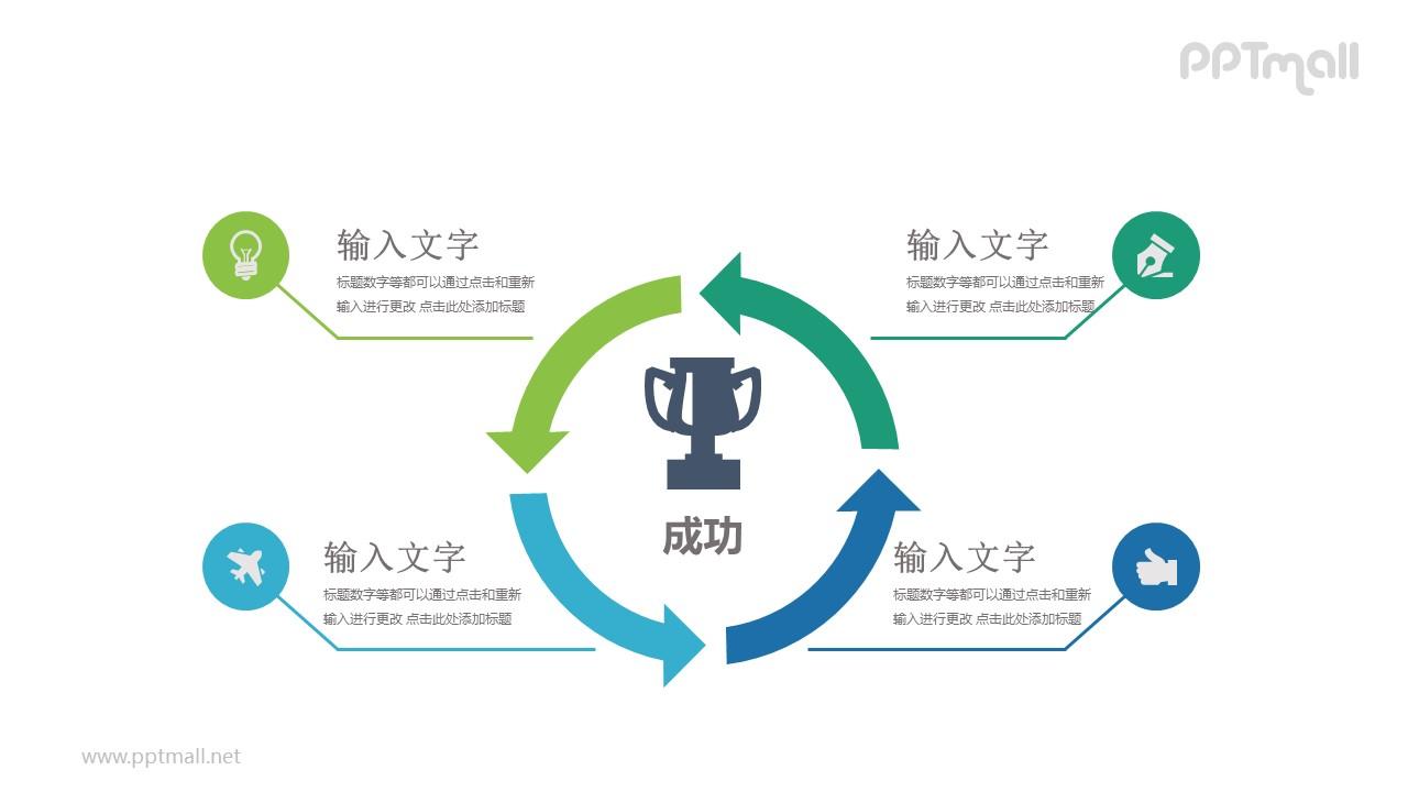 成功的秘诀循环关系PPT模板图示下载