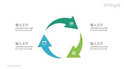 三个箭头循环关系PPT模板图示下载