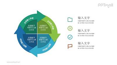 四部分饼图循环关系PPT模板图示下载