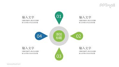 四个花瓣样式的图案总分关系PPT模板图示下载