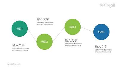 四个绿色圆形流程图PPT模板图示下载