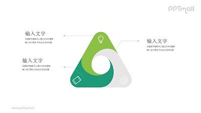 三角形内部循环关系PPT模板图示下载