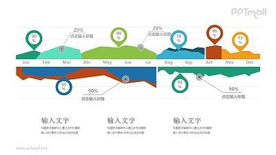 年度总结业绩对比面积图PPT模板图示下载