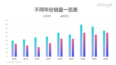 紫色和蓝色双柱状图PPT数据模板素材下载