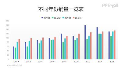 多数据四系列彩色柱状图PPT数据模板素材下载