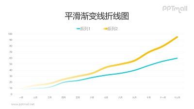 上升趋势的折线图PPT数据模板素材下载