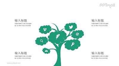 长满云朵状果实的树PPT模板图示下载