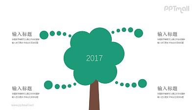 树叶向外延展的树年度总结PPT模板图示下载