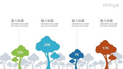 树林中间4棵彩色的树对比关系PPT模板图示下载