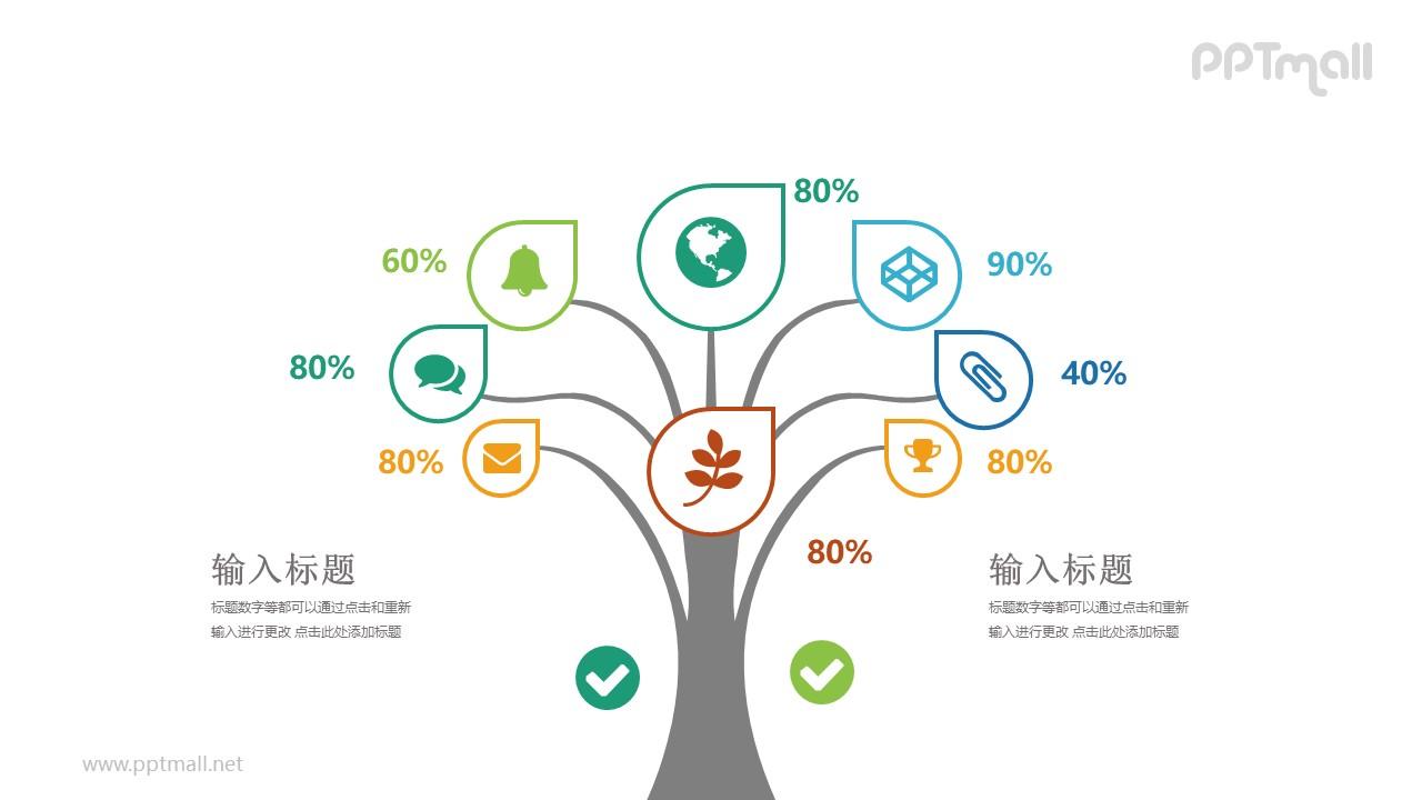 多种情况占比分析发散的树PPT模板图示下载