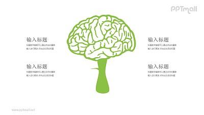 大脑样式的树头脑风暴PPT模板图示下载