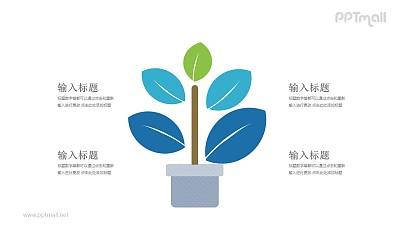 盆栽树四部分并列关系PPT模板图示下载