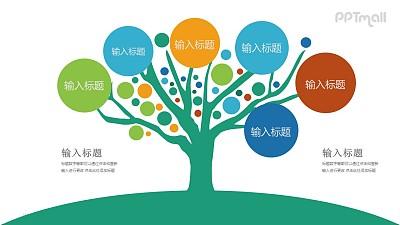 挂满彩色果实的树六部分总分关系PPT模板图示下载