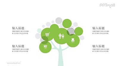 生活图标茂密的树PPT模板图示下载