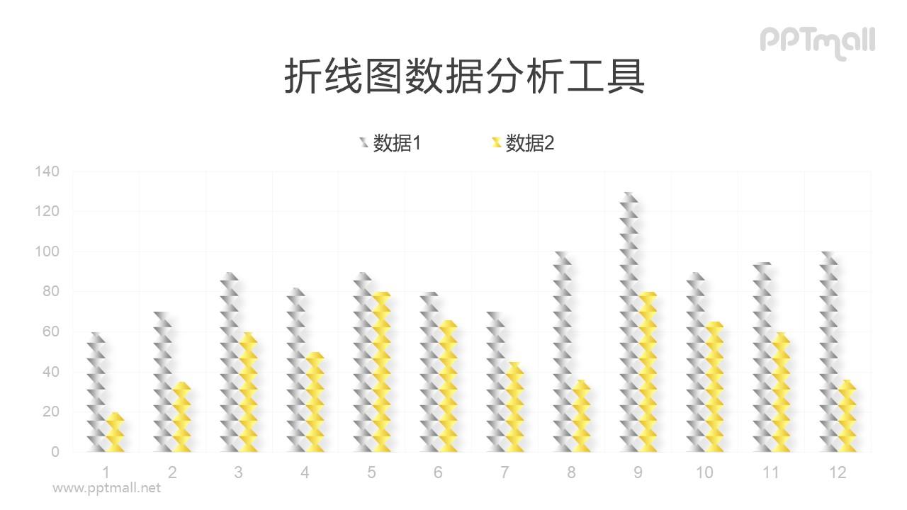 异形的柱状图PPT图表模板素材下载