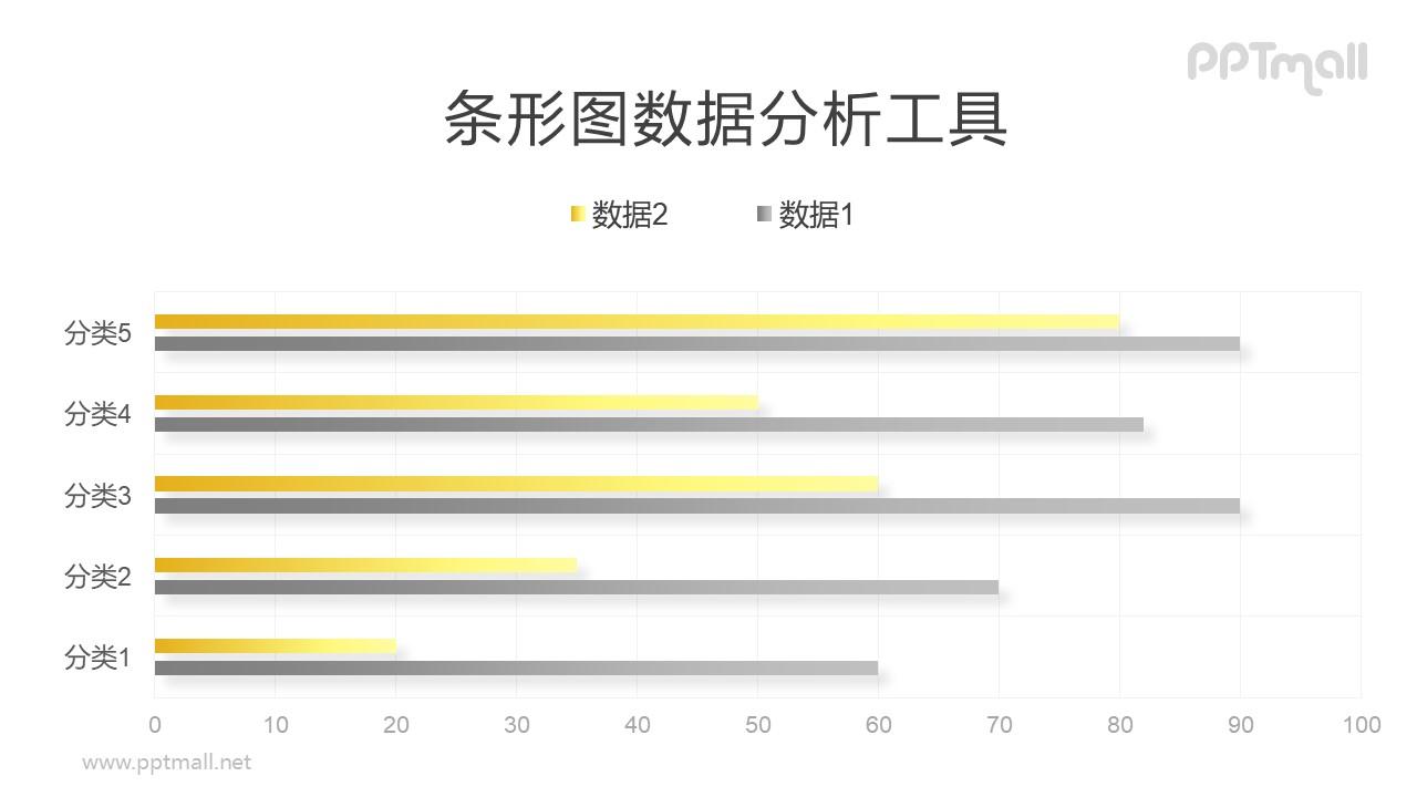 金银色条形图/柱状图数据可编辑的PPT图表素材下载