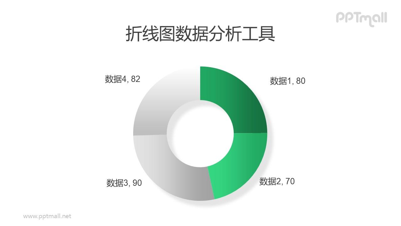 绿色四部分圆环图折线图PPT素材下载