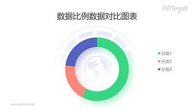 清新绿色配色的圆环图PPT素材下载
