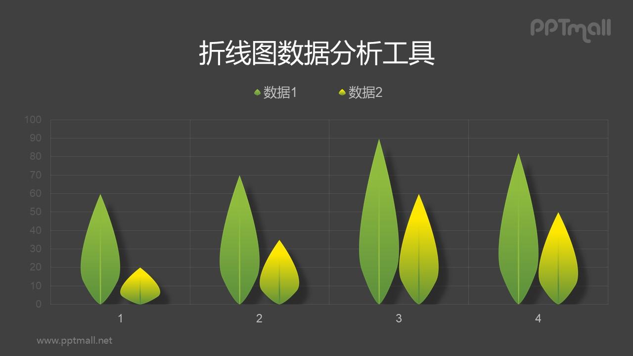 树叶形状的PPT柱状图模板素材下载