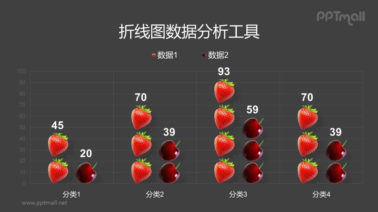 草莓和车厘子组成的PPT柱状图模板素材下载