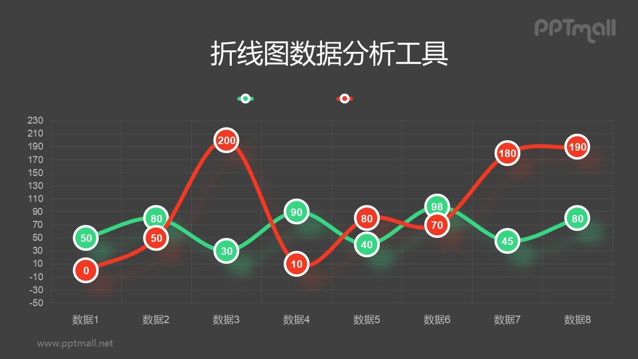 个性突出标记点的红绿平滑折线图PPT素材下载
