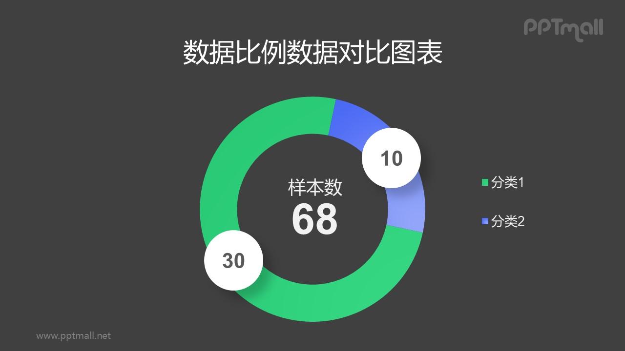 2部分蓝绿色圆环图PPT素材下载