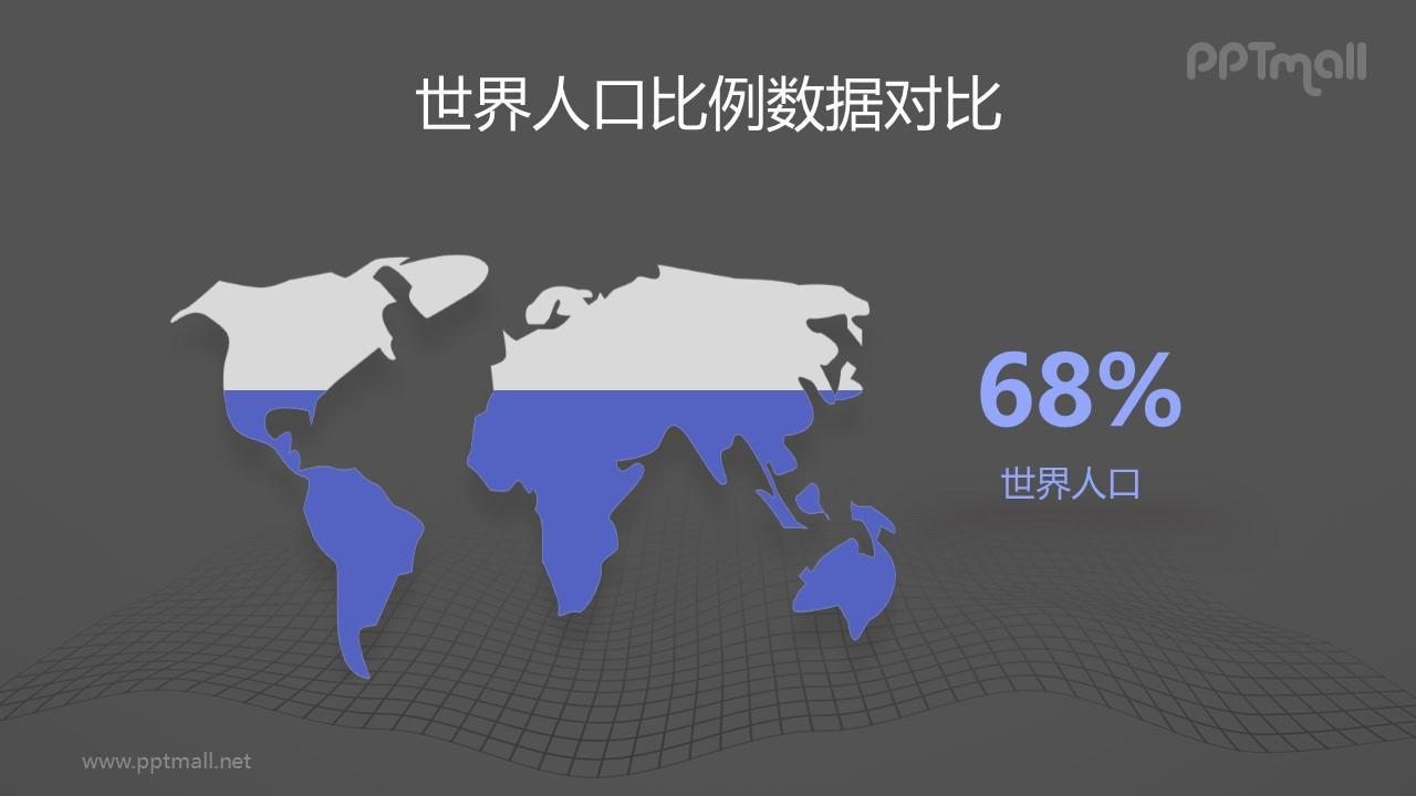 世界地图数据百分比PPT数据模板素材下载