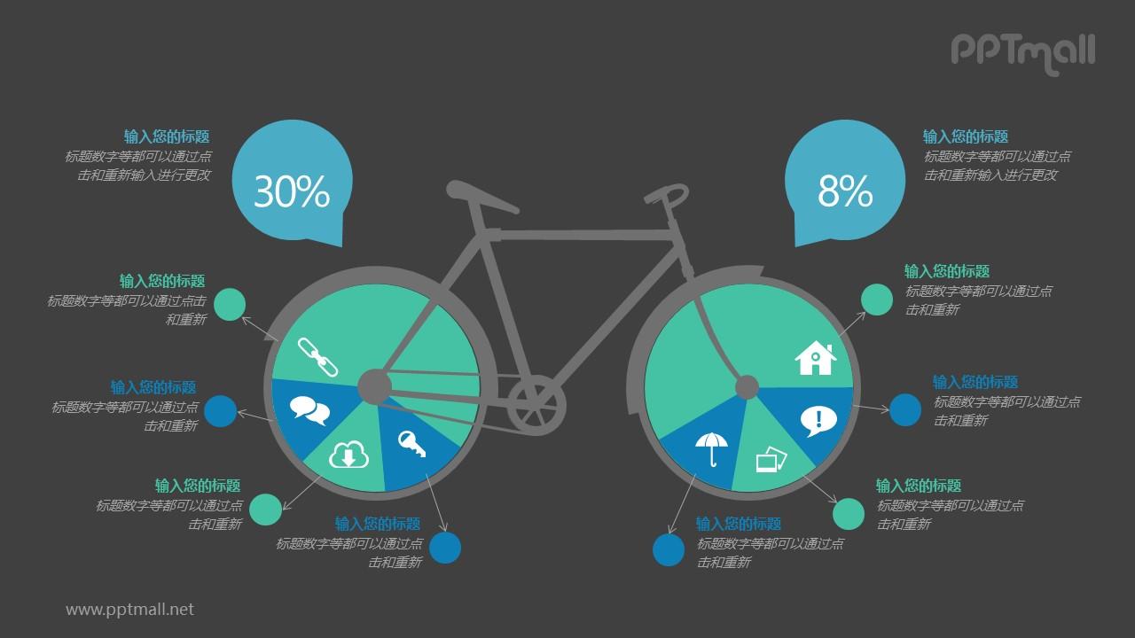 轮子是饼状图的自行车PPT模板图示下载
