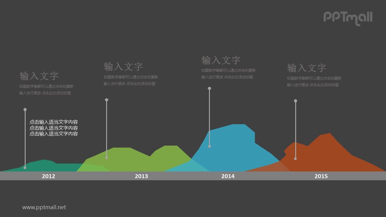 年度总结业绩对比关系面积图PPT模板图示下载