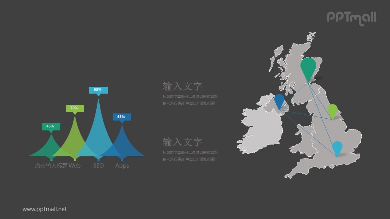 不同地区的互联网使用情况对比图PPT模板图示下载