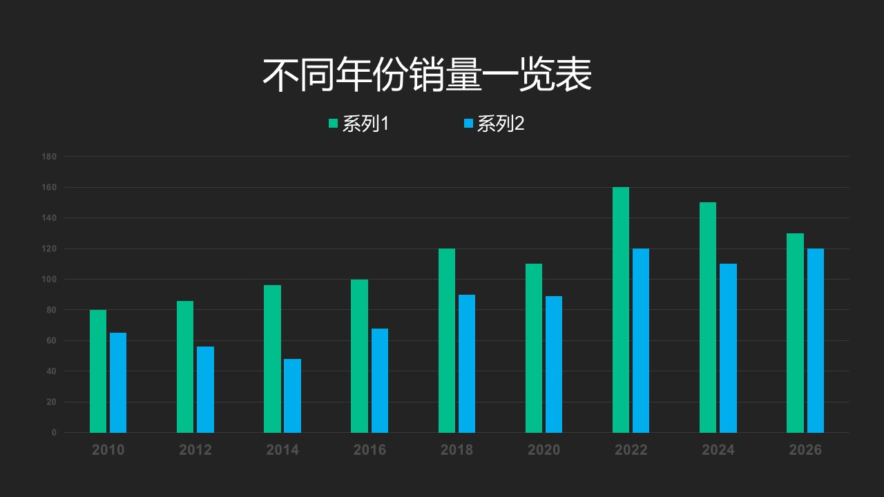 蓝绿色商务常用柱状图PPT数据模板素材下载