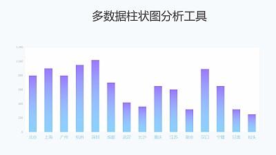 蓝紫色渐变多数据柱状图分析工具PPT图表下载