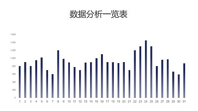 蓝边渐变多数据分析柱状图PPT图表下载