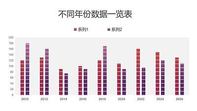 紫红对比多年份数据一览柱状图PPT图表下载