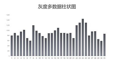 灰度多数据柱状图PPT图表下载