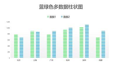 蓝绿多数据柱状图PPT图表下载