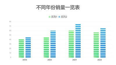 蓝绿对比不同年份销量数据展示图PPT图表下载