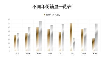 金属质感不同年份数据对比柱状图PPT图表下载