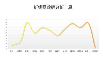 黄色渐变折线图数据分析工具PPT图表下载