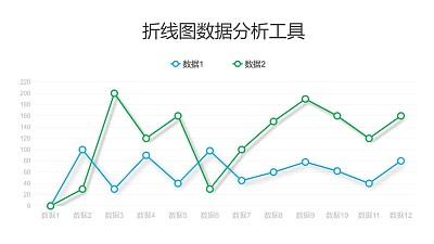 蓝绿两组数据对比折线图分析工具