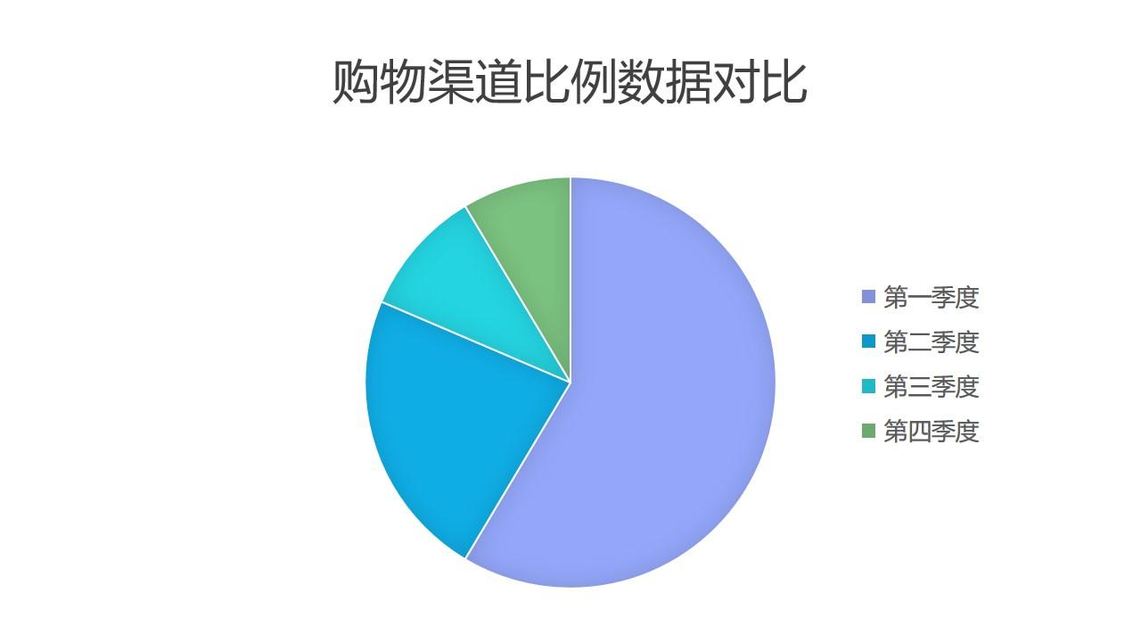 购物渠道数据对比饼状图PPT图表下载