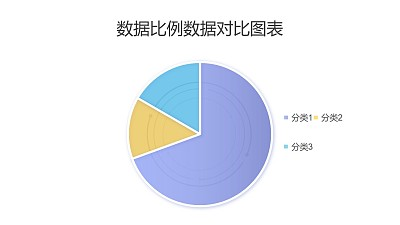 三部分数据对比饼图PPT图表下载