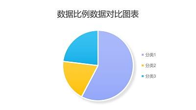 三类数据比例对比饼图PPT图表下载