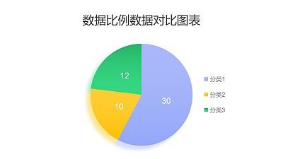三部分数据比例对比饼图PPT图表下载